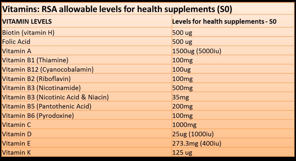 Natural Health New Com
